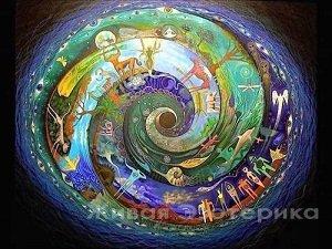 NARADA: Развитие Личности под Влиянием Сознания Тела и его потребностей