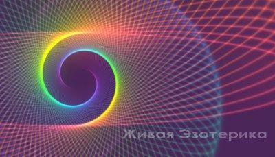 «Спиральная динамика» Грейвза  и  духовный  Путь человека.